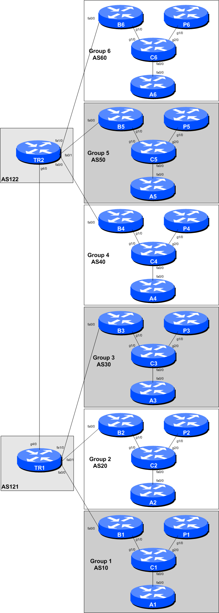 training:apricot2019:peering-0.png